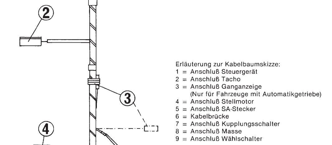 E30 325i Automatik Anschlussstecker Ganganzeige - e30.de Forum