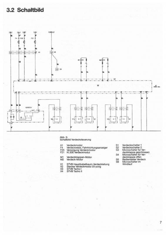elektrisches Verdeck E 30 Baujahr 1992 - e30.de Forum